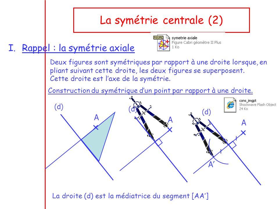 La symétrie centrale (2) I.Rappel : la symétrie axiale Deux figures sont symétriques par rapport à une droite lorsque, en pliant suivant cette droite,