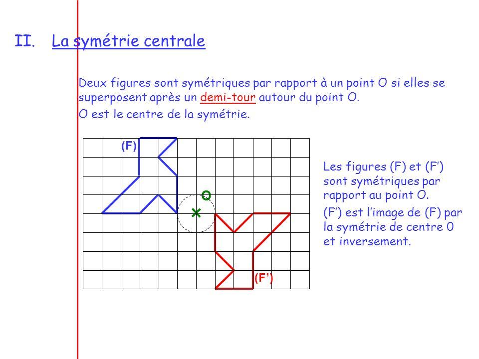 II.La symétrie centrale Deux figures sont symétriques par rapport à un point O si elles se superposent après un demi-tour autour du point O. O est le