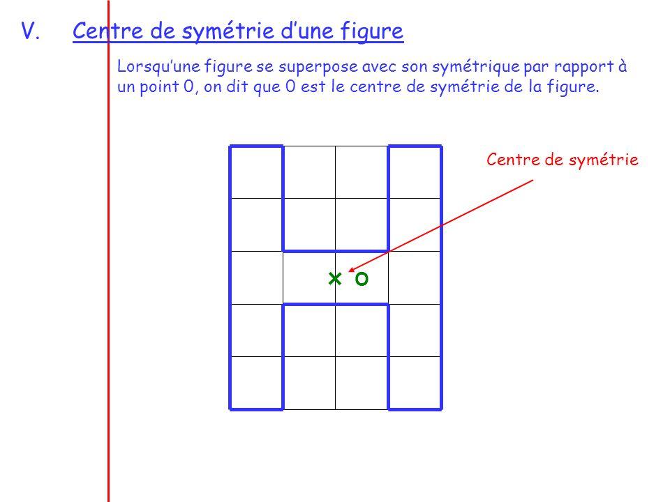 V.Centre de symétrie dune figure Lorsquune figure se superpose avec son symétrique par rapport à un point 0, on dit que 0 est le centre de symétrie de