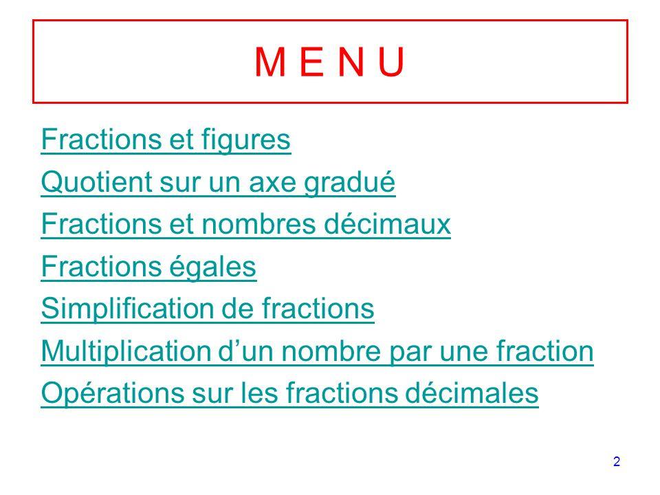 2 M E N U Fractions et figures Quotient sur un axe gradué Fractions et nombres décimaux Fractions égales Simplification de fractions Multiplication du