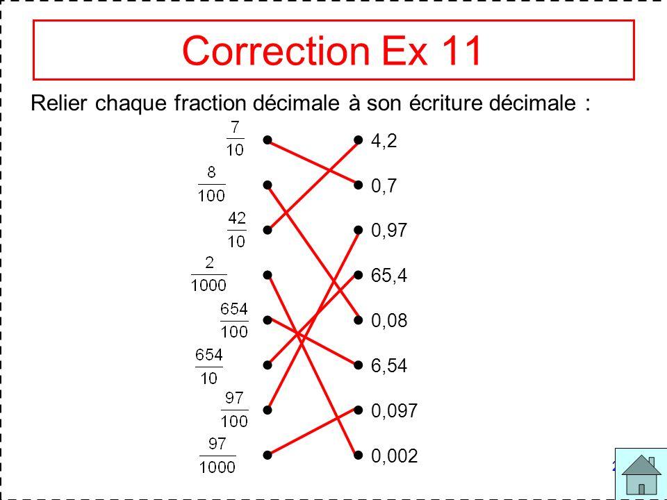 23 Correction Ex 11 Relier chaque fraction décimale à son écriture décimale : 4,2 0,7 0,97 65,4 0,08 6,54 0,097 0,002