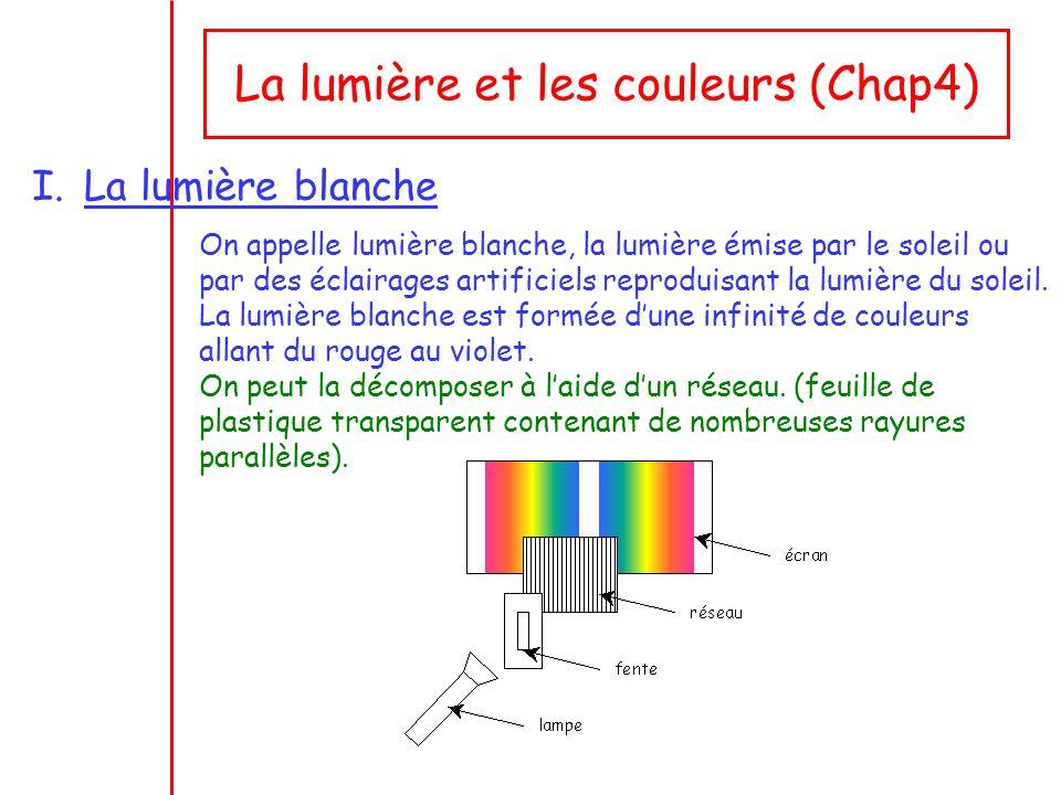 La lumière et les couleurs (Chap4) I.La lumière blanche On appelle lumière blanche, la lumière émise par le soleil ou par des éclairages artificiels r