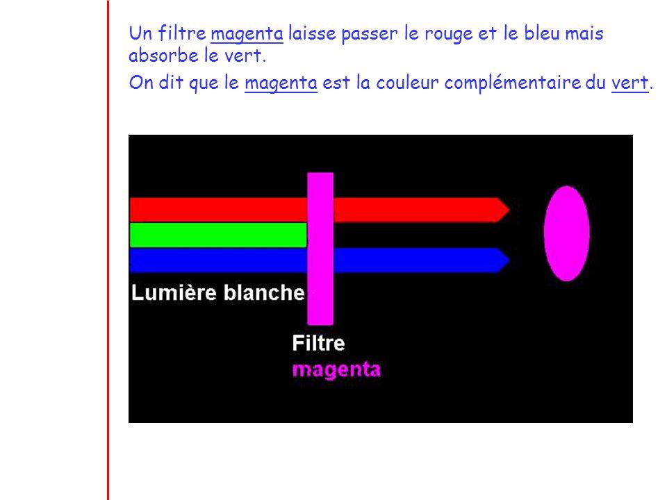 Un filtre magenta laisse passer le rouge et le bleu mais absorbe le vert. On dit que le magenta est la couleur complémentaire du vert.