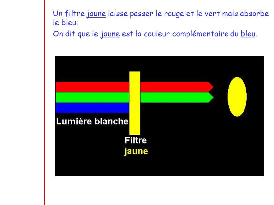 Un filtre jaune laisse passer le rouge et le vert mais absorbe le bleu. On dit que le jaune est la couleur complémentaire du bleu.