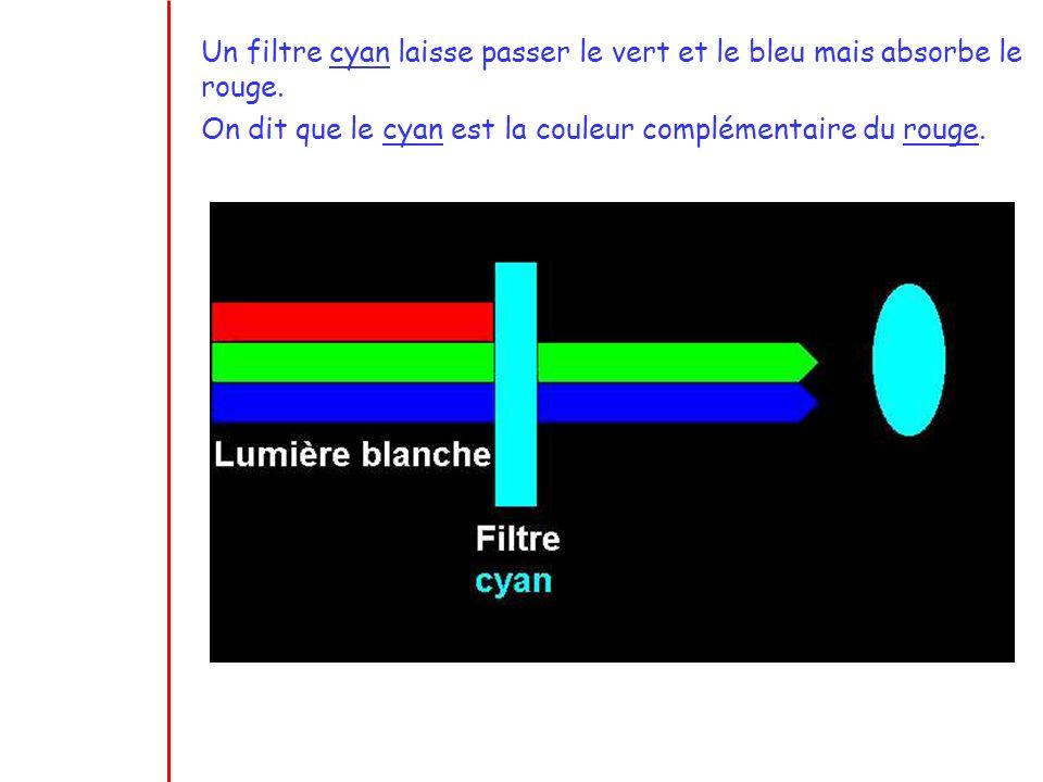 Un filtre cyan laisse passer le vert et le bleu mais absorbe le rouge. On dit que le cyan est la couleur complémentaire du rouge.