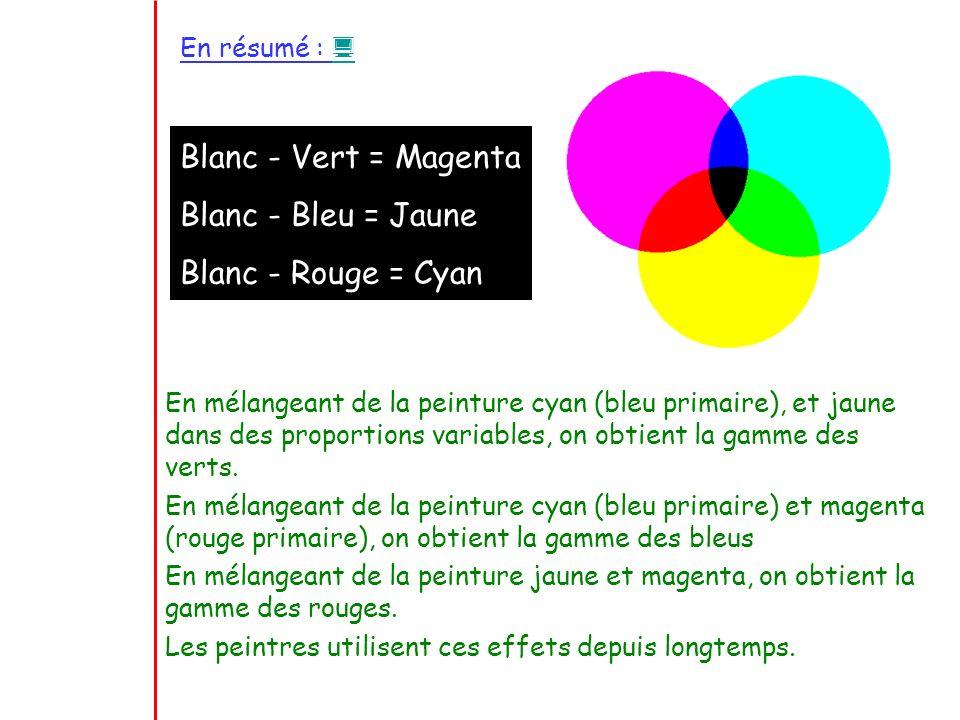 En résumé : Blanc - Vert = Magenta Blanc - Bleu = Jaune Blanc - Rouge = Cyan En mélangeant de la peinture cyan (bleu primaire), et jaune dans des prop