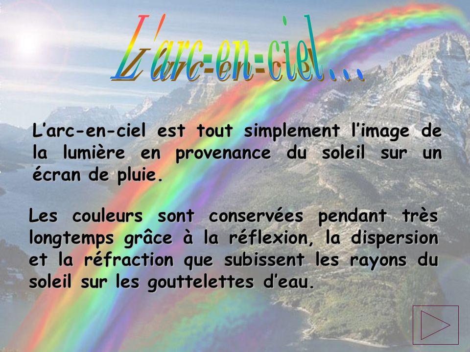 Larc-en-ciel est tout simplement limage de la lumière en provenance du soleil sur un écran de pluie. Les couleurs sont conservées pendant très longtem