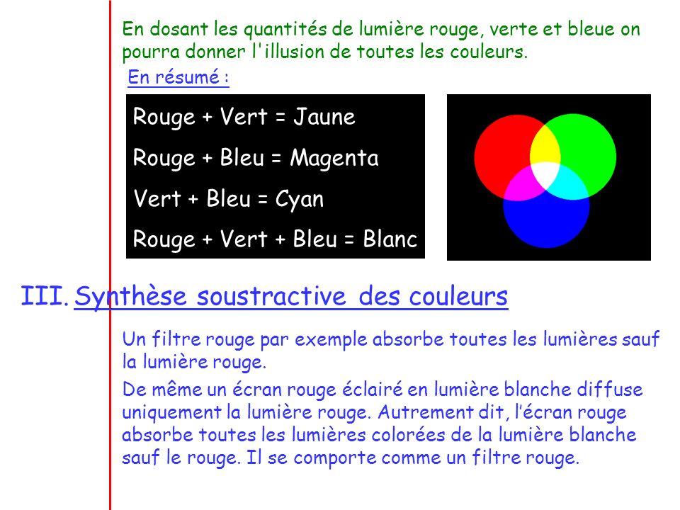 En dosant les quantités de lumière rouge, verte et bleue on pourra donner l'illusion de toutes les couleurs. En résumé : Rouge + Vert = Jaune Rouge +