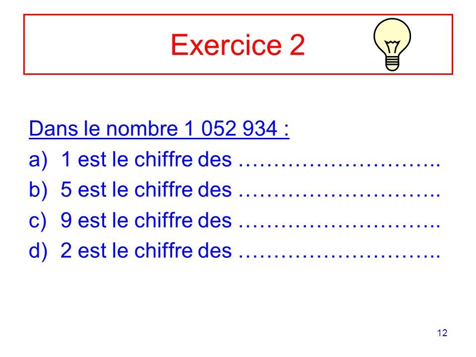 12 Exercice 2 Dans le nombre 1 052 934 : a)1 est le chiffre des ……………………….. b)5 est le chiffre des ……………………….. c)9 est le chiffre des ……………………….. d)2