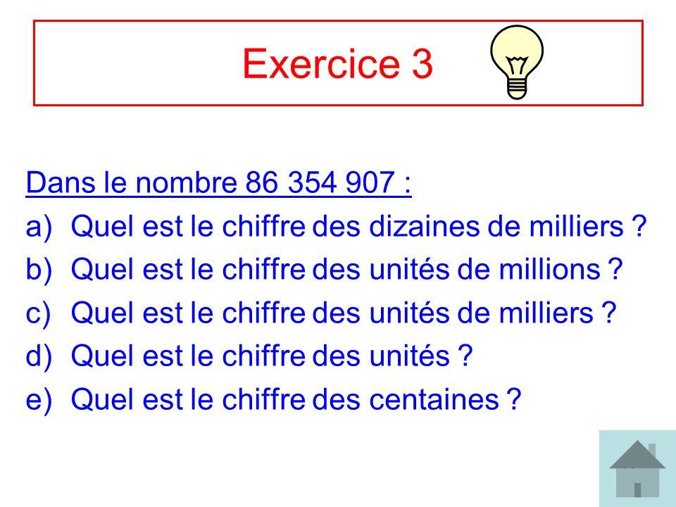 14 Exercice 3 Dans le nombre 86 354 907 : a)Quel est le chiffre des dizaines de milliers ? b)Quel est le chiffre des unités de millions ? c)Quel est l