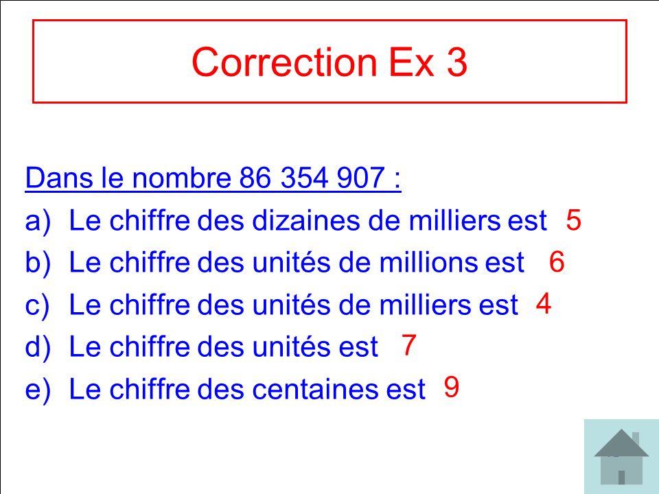 15 Correction Ex 3 Dans le nombre 86 354 907 : a)Le chiffre des dizaines de milliers est b)Le chiffre des unités de millions est c)Le chiffre des unit