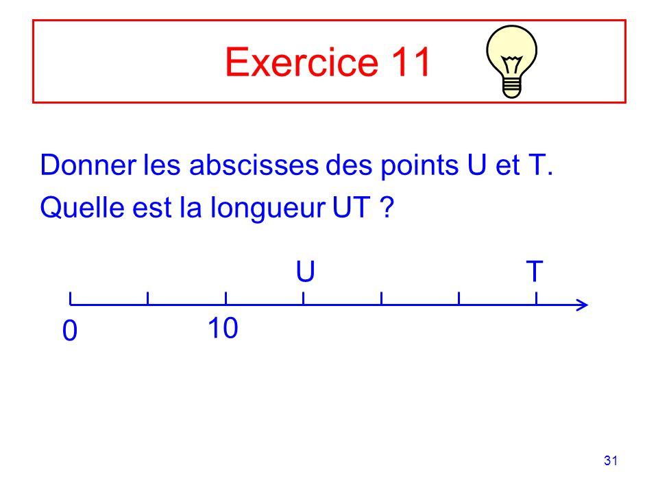31 Exercice 11 Donner les abscisses des points U et T. Quelle est la longueur UT ? 0 10 UT