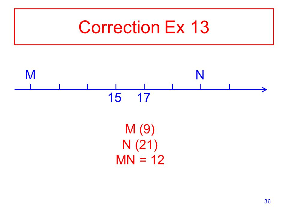 36 Correction Ex 13 M 1517 N M (9) N (21) MN = 12