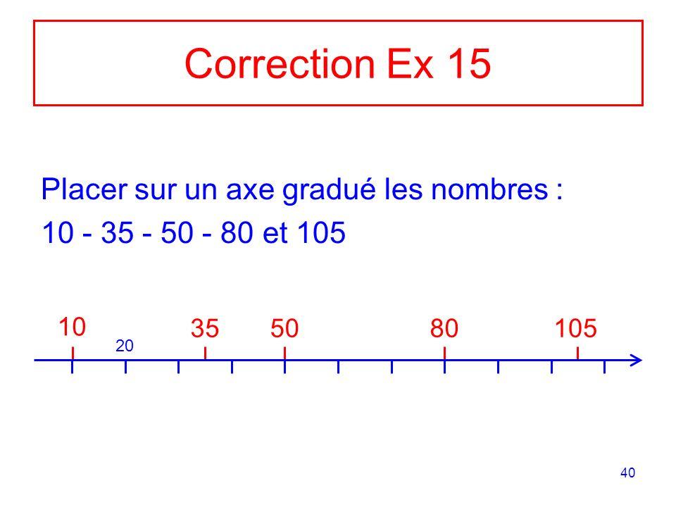 40 Correction Ex 15 Placer sur un axe gradué les nombres : 10 - 35 - 50 - 80 et 105 10 355080105 20