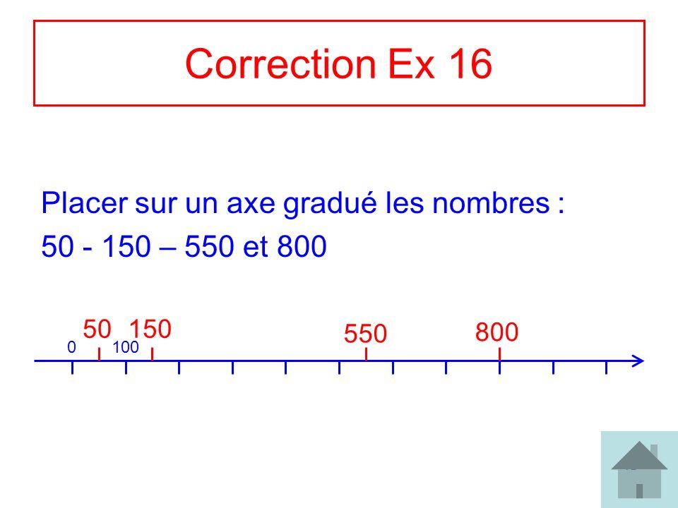 42 Correction Ex 16 Placer sur un axe gradué les nombres : 50 - 150 – 550 et 800 50150 0100 800 550