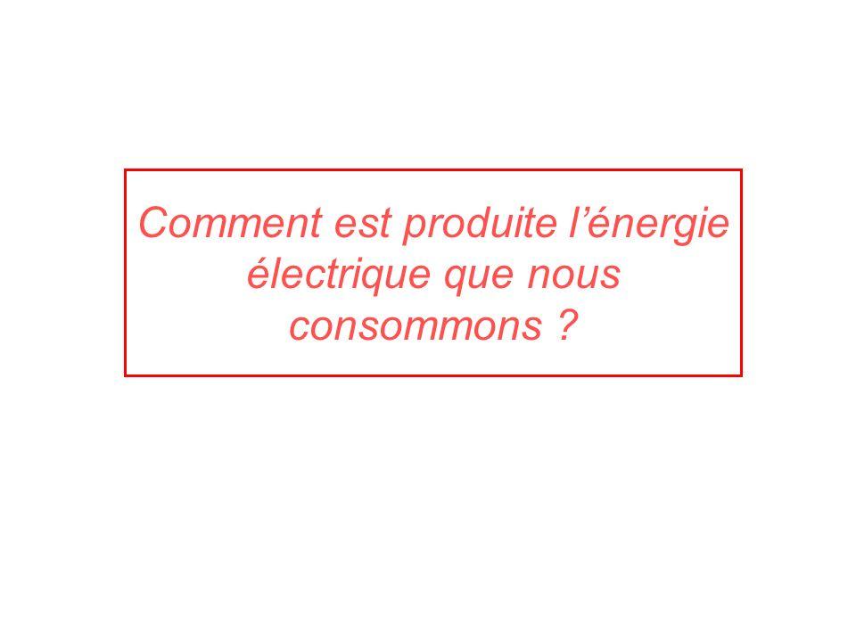 Comment est produite lénergie électrique que nous consommons ?