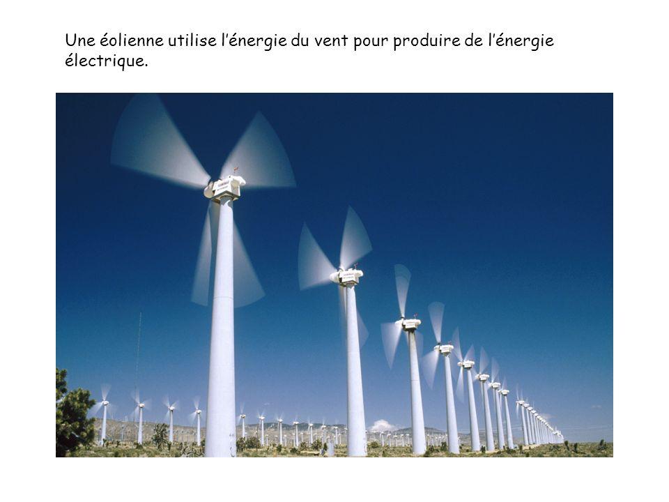 Une éolienne utilise lénergie du vent pour produire de lénergie électrique.