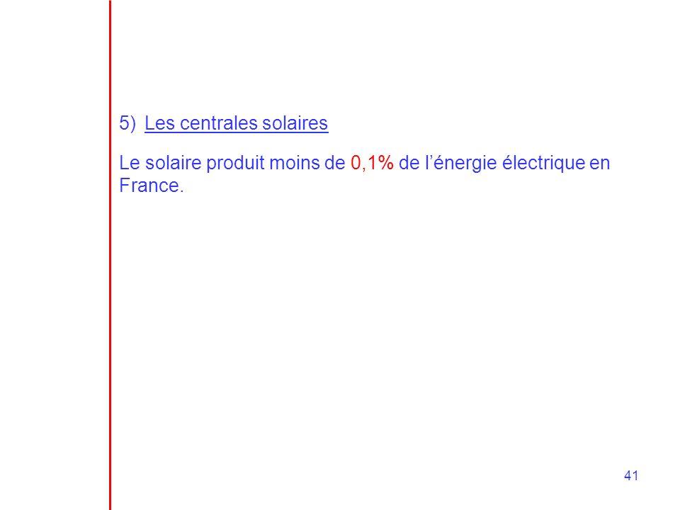 41 5)Les centrales solaires Le solaire produit moins de 0,1% de lénergie électrique en France.