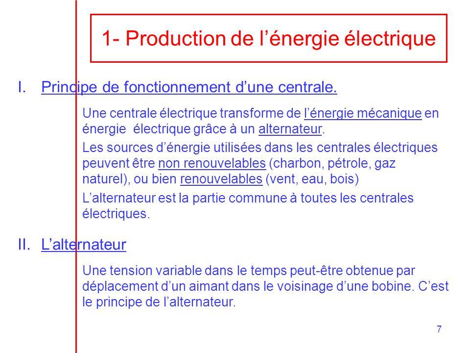 7 1- Production de lénergie électrique I.Principe de fonctionnement dune centrale.