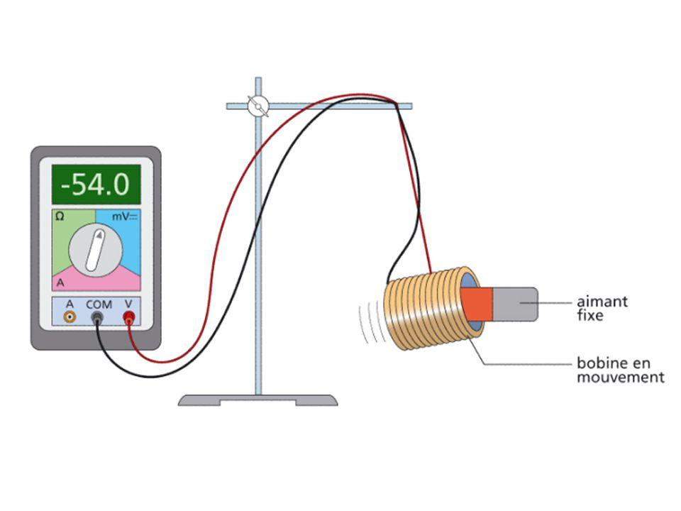 20 3)Les centrales hydrauliques Cest leau en mouvement qui fournit lénergie mécanique à la turbine dune centrale hydraulique.