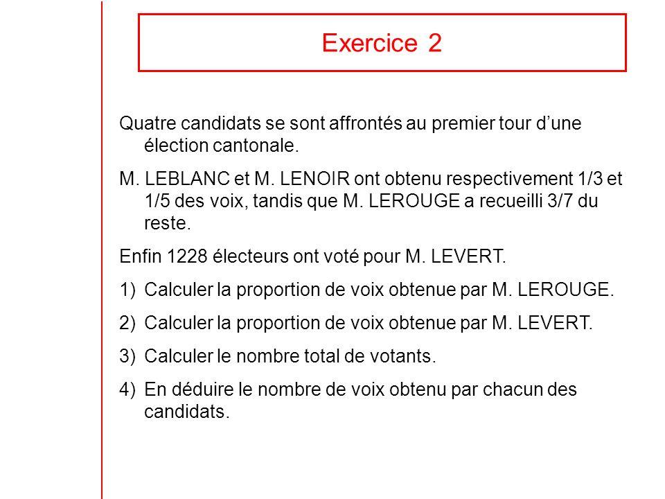 Exercice 2 Quatre candidats se sont affrontés au premier tour dune élection cantonale.