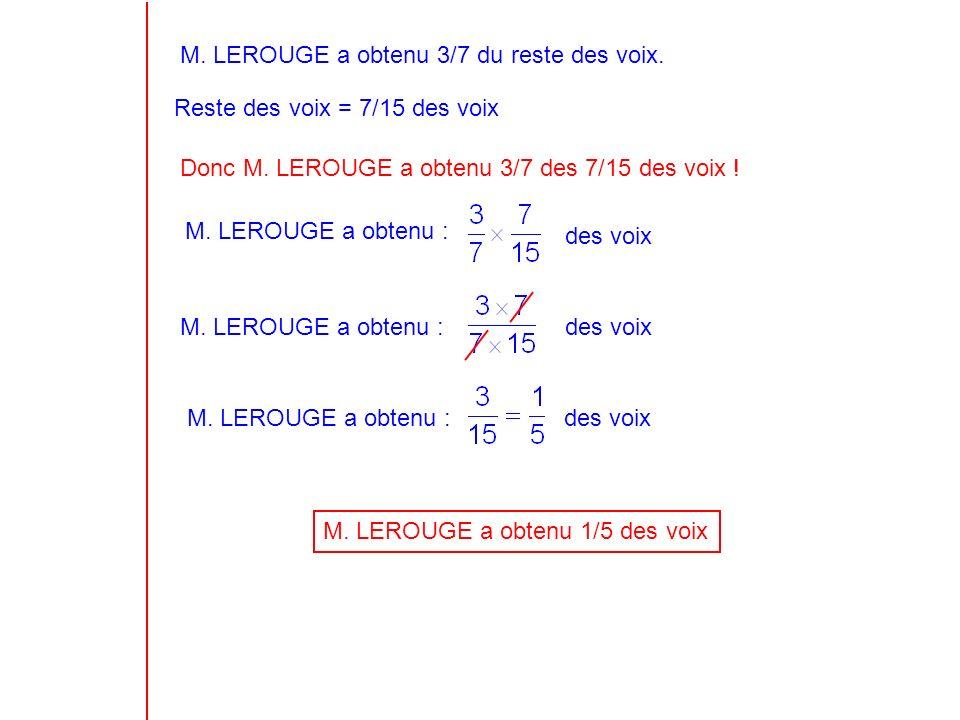 M. LEROUGE a obtenu 3/7 du reste des voix. Reste des voix = 7/15 des voix Donc M.