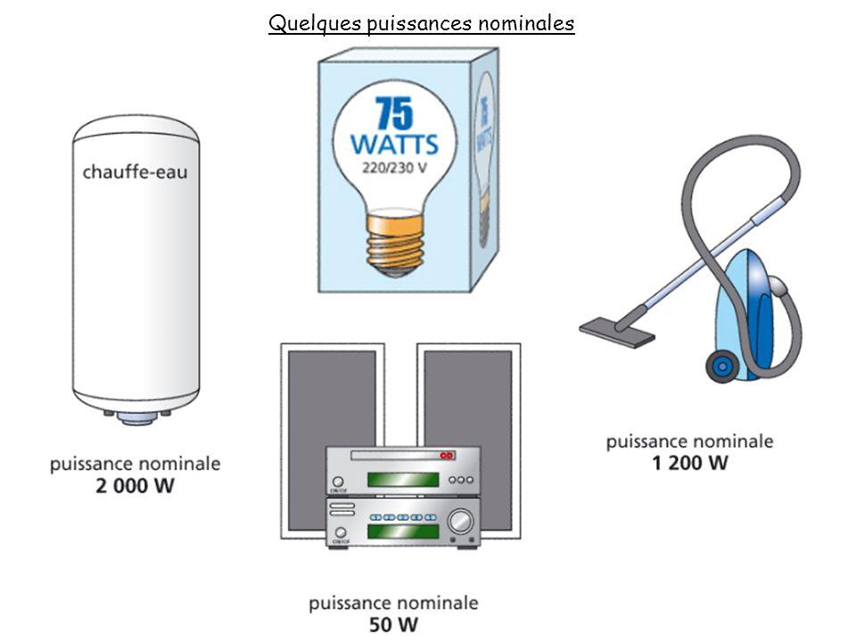 7 II.Puissance consommée par un appareil 1)En courant continu +– U I P = U I P : puissance consommée U : tension aux bornes I : intensité du courant W (watt) A (ampère) Cette formule est valable pour tous les appareils alimentés en courant continu.