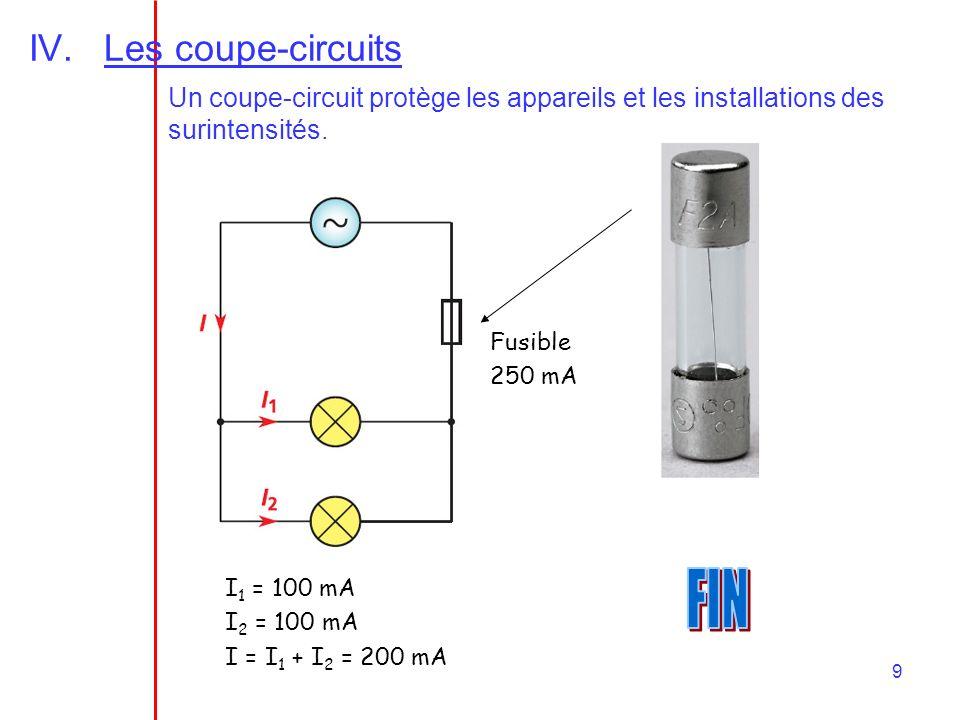 9 IV.Les coupe-circuits Un coupe-circuit protège les appareils et les installations des surintensités. Fusible 250 mA I 1 = 100 mA I 2 = 100 mA I = I