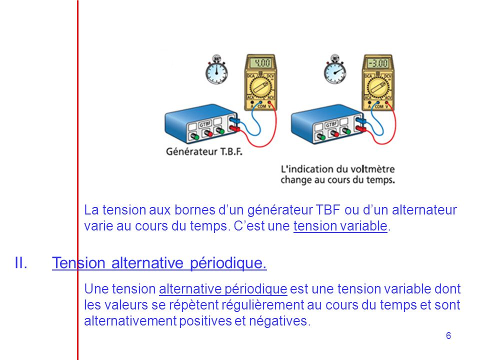 6 II.Tension alternative périodique. La tension aux bornes dun générateur TBF ou dun alternateur varie au cours du temps. Cest une tension variable. U