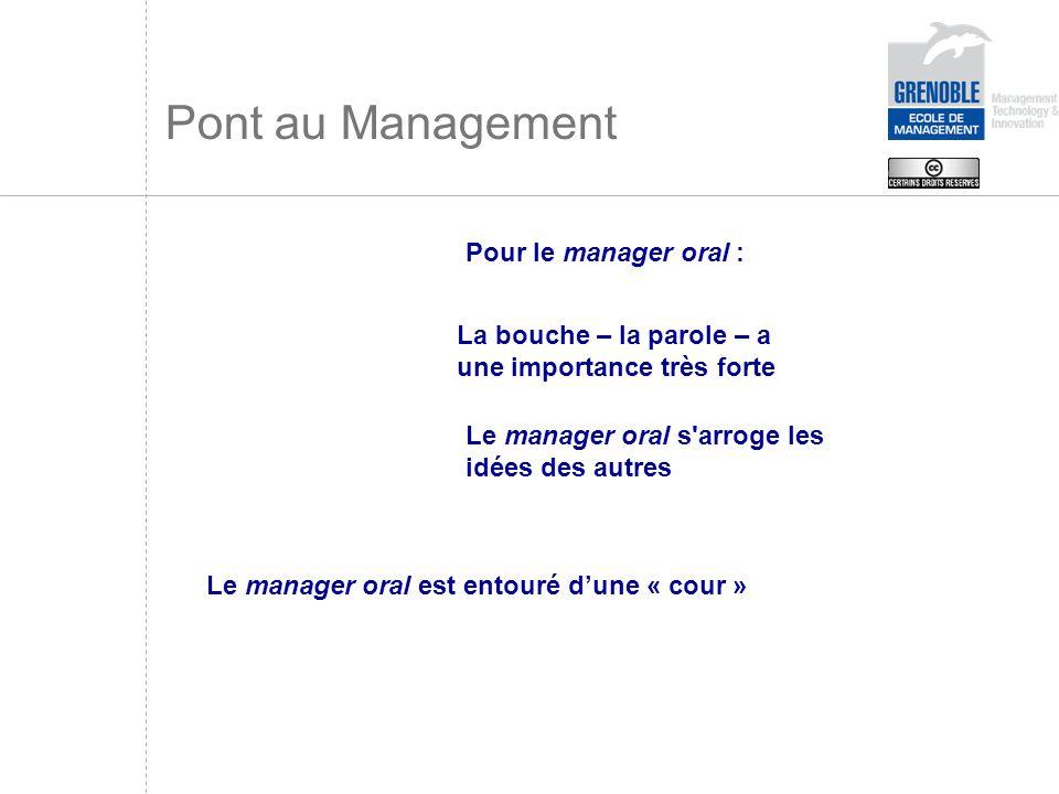 Pont au Management Pour le manager oral : La bouche – la parole – a une importance très forte Le manager oral s'arroge les idées des autres Le manager