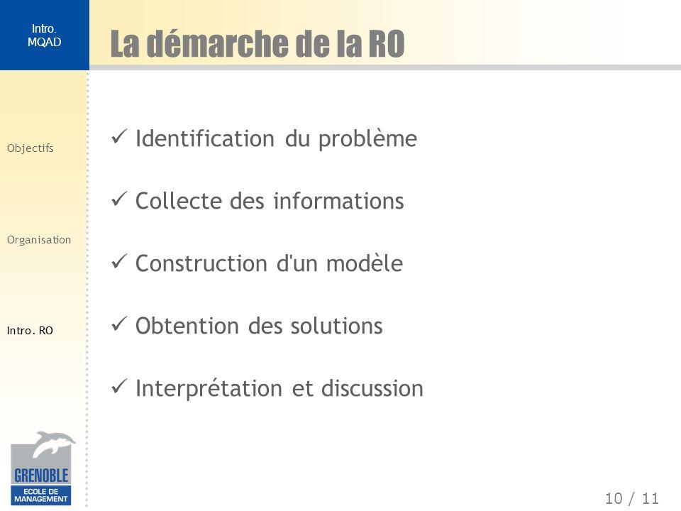 10 / 11 Intro. MQAD Objectifs Organisation Intro. RO Identification du problème Collecte des informations Construction d'un modèle Obtention des solut