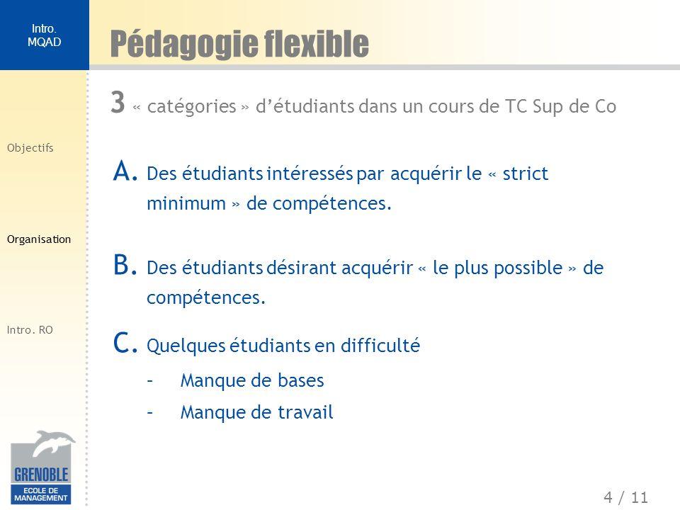 4 / 11 Intro. MQAD Objectifs Organisation Intro. RO Pédagogie flexible A. Des étudiants intéressés par acquérir le « strict minimum » de compétences.