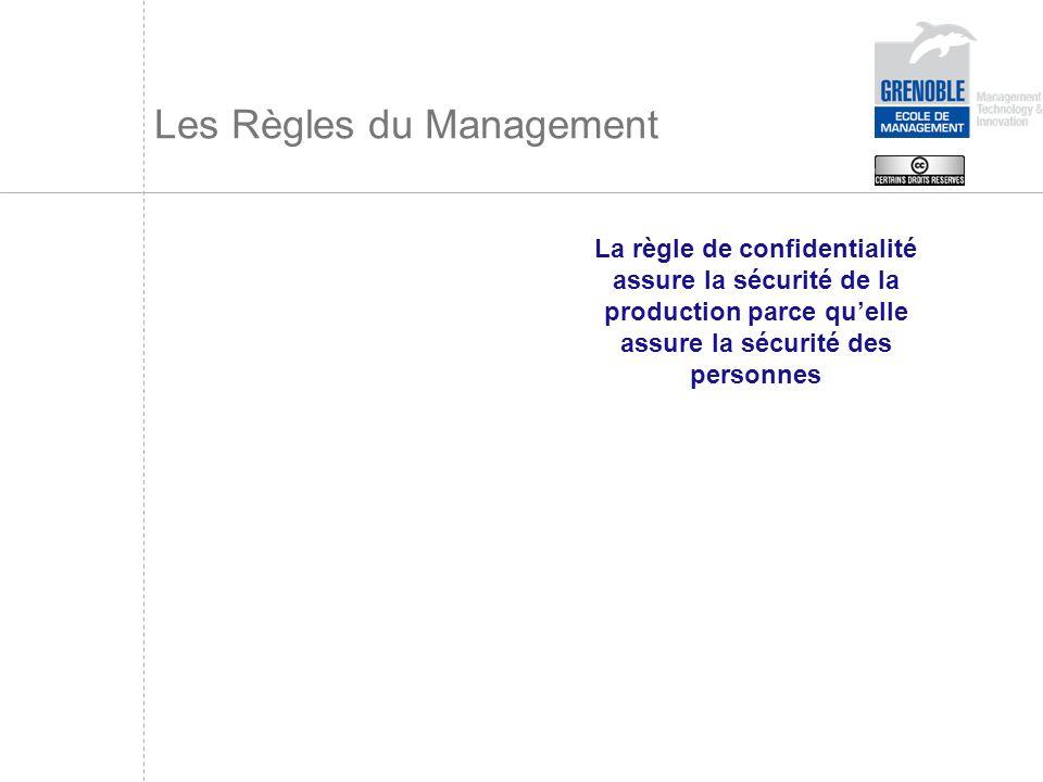 Les Règles du Management La règle de confidentialité assure la sécurité de la production parce quelle assure la sécurité des personnes
