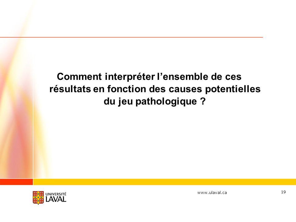 www.ulaval.ca 19 Comment interpréter lensemble de ces résultats en fonction des causes potentielles du jeu pathologique