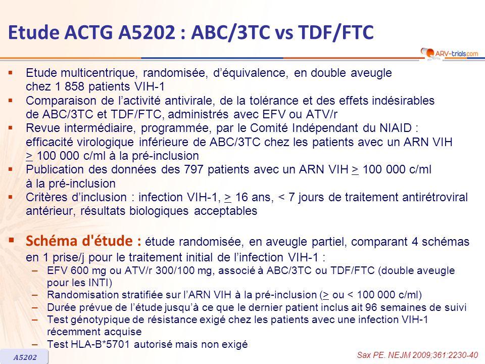 Etude ACTG A5202 : ABC/3TC vs TDF/FTC Etude multicentrique, randomisée, déquivalence, en double aveugle chez 1 858 patients VIH-1 Comparaison de lacti