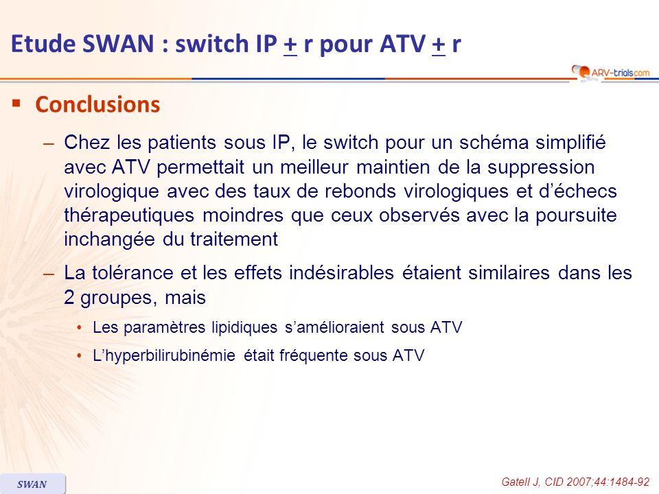 Conclusions –Chez les patients sous IP, le switch pour un schéma simplifié avec ATV permettait un meilleur maintien de la suppression virologique avec