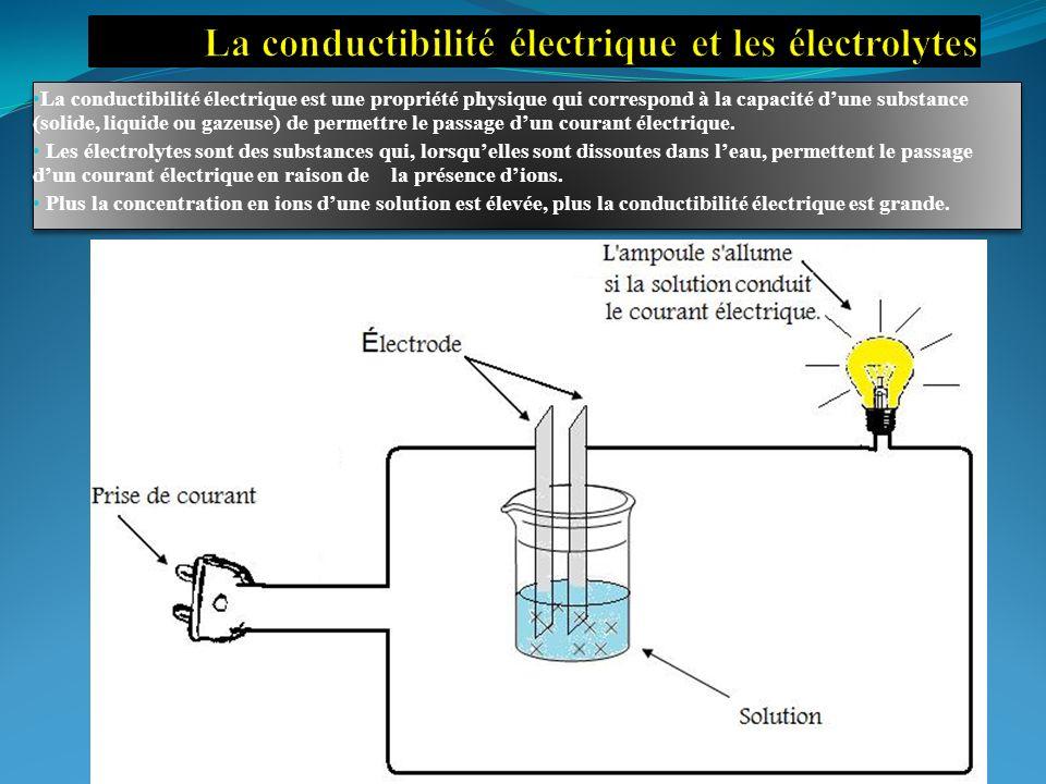 La conductibilité électrique est une propriété physique qui correspond à la capacité dune substance (solide, liquide ou gazeuse) de permettre le passa