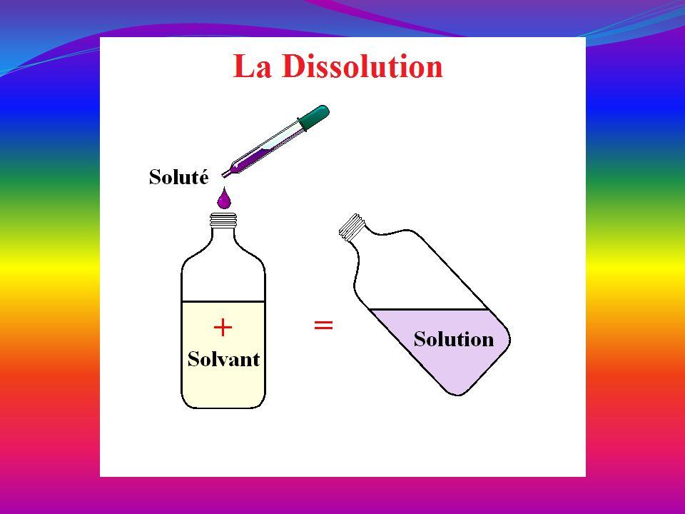 La concentration dune solution est le rapport entre la quantité de soluté dissous et la quantité totale de solution.