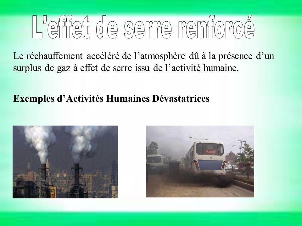 Les gaz à effet de serre (GES) présents dans latmosphère: -la vapeur deau -Le dioxyde de carbone -Le méthane -Loxyde de diazote Sans ces gaz, il ny aurait pas deffet de serre naturel.