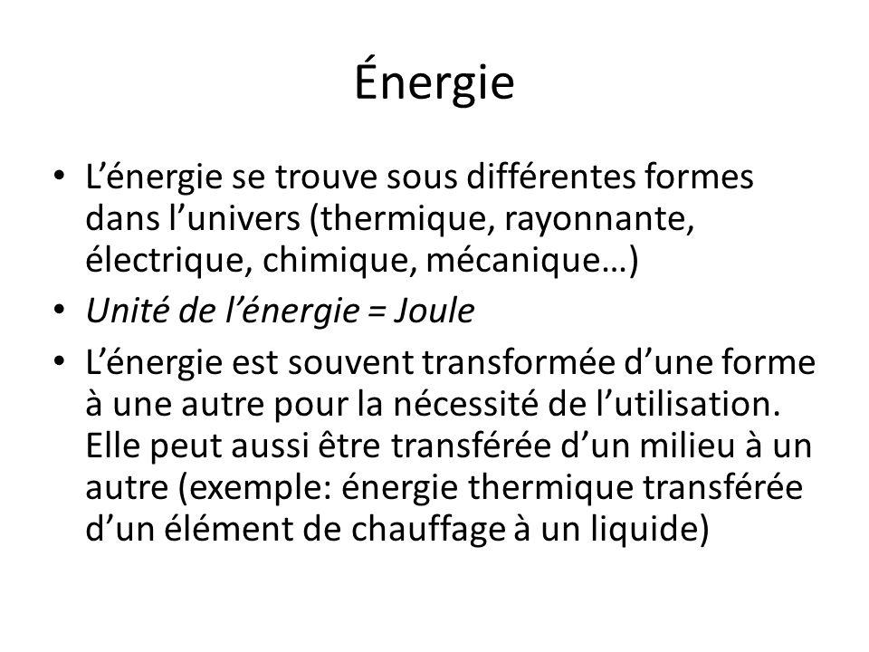 Énergie Lénergie se trouve sous différentes formes dans lunivers (thermique, rayonnante, électrique, chimique, mécanique…) Unité de lénergie = Joule L