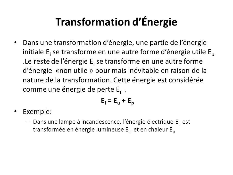 Transformation dÉnergie Dans une transformation dénergie, une partie de lénergie initiale E i se transforme en une autre forme dénergie utile E u.Le r