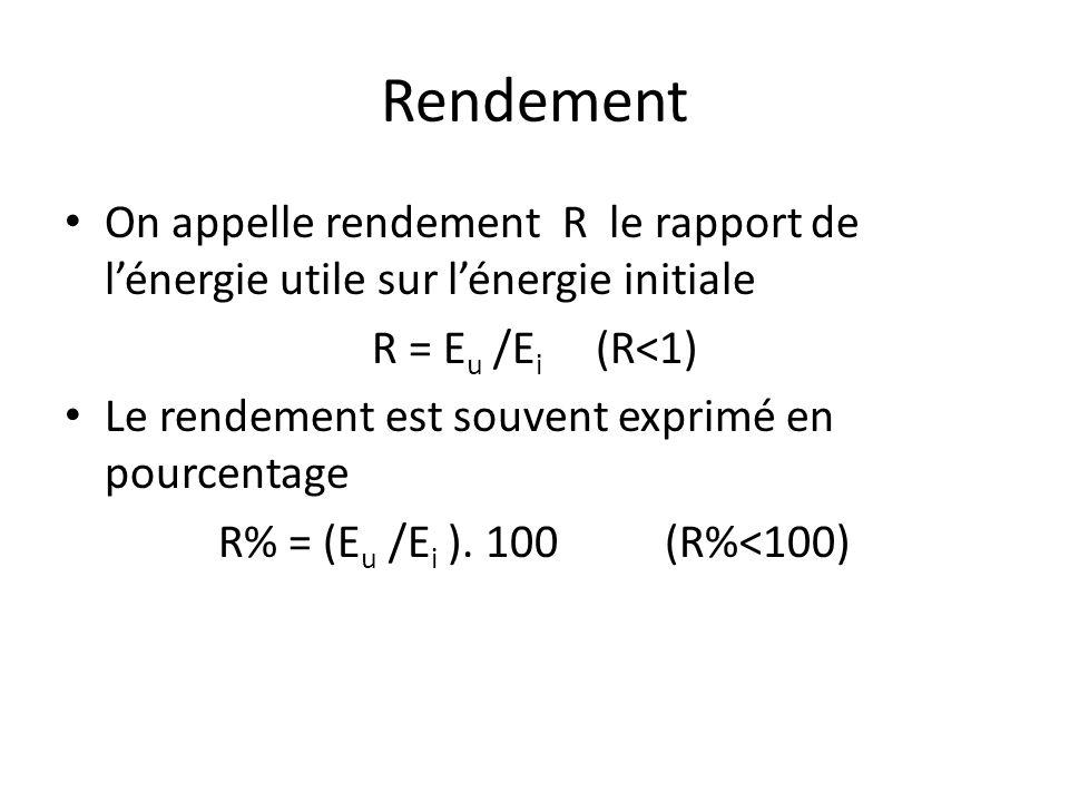 Rendement On appelle rendement R le rapport de lénergie utile sur lénergie initiale R = E u /E i (R<1) Le rendement est souvent exprimé en pourcentage