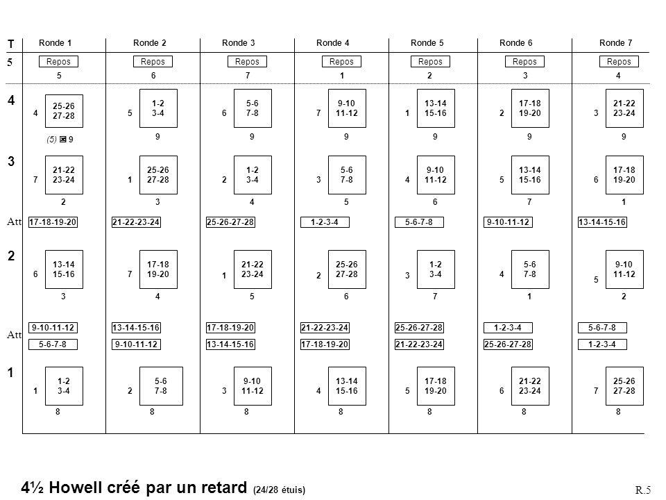 Howell 5½ tables créé par un retard (24/27 étuis) Rappel: 9 rondes de 3 étuis avec 27 au jeu.