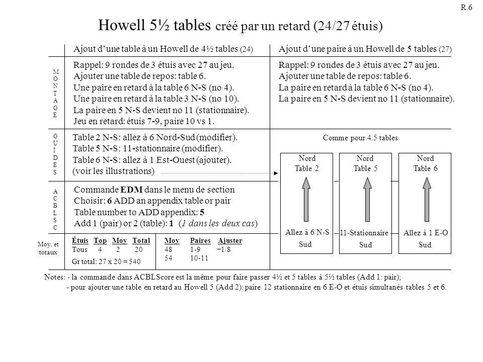 Howell 5½ tables créé par un retard (24/27 étuis) Rappel: 9 rondes de 3 étuis avec 27 au jeu. Ajouter une table de repos: table 6. La paire en retard