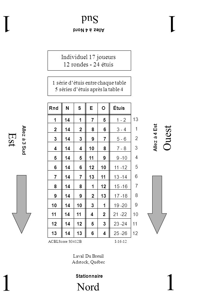 Est Ouest Sud 11 1 Nord 1 Individuel 17 joueurs 12 rondes - 24 étuis Laval Du Breuil Adstock, Québec I-16-12 1 série détuis entre chaque table 5 séries détuis après la table 4 ACBLScore S0412B RndNE 1 14 1 7 5 1 - 2 SO Étuis 2 14 2 8 6 3 - 4 3 14 3 9 7 5 - 6 4 14 4 10 8 7 - 8 5 14 5 11 9 9 -10 6 14 6 12 10 11 -12 7 14 7 13 11 13 -14 8 14 8 1 12 15 -16 9 14 9 2 13 17 -18 10 14 10 3 1 19 -20 11 14 11 4 2 21 -22 12 14 12 5 3 23 -24 Allez à 4 Nord Allez à 4 Est Allez à 3 Sud Stationnaire 13 1 2 3 4 5 6 7 8 9 10 11 13 14 13 6 4 25 -26 12
