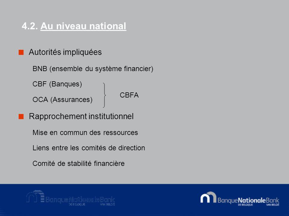 4.2. Au niveau national Autorités impliquées BNB (ensemble du système financier) CBF (Banques) OCA (Assurances) Rapprochement institutionnel Mise en c