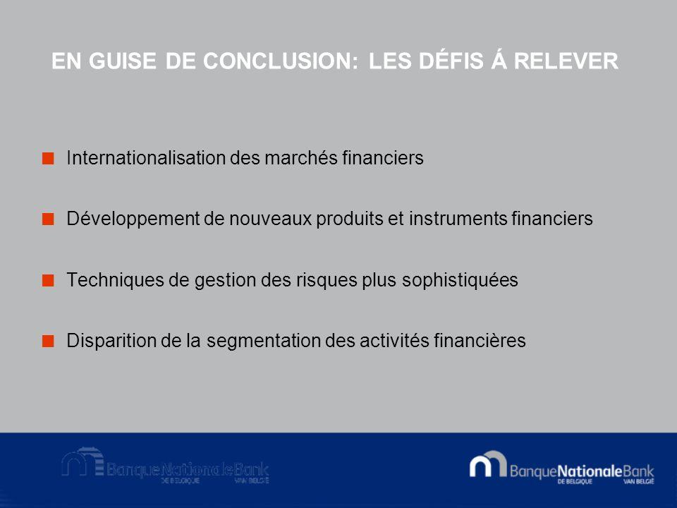 EN GUISE DE CONCLUSION: LES DÉFIS Á RELEVER Internationalisation des marchés financiers Développement de nouveaux produits et instruments financiers Techniques de gestion des risques plus sophistiquées Disparition de la segmentation des activités financières