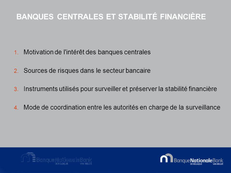 BANQUES CENTRALES ET STABILITÉ FINANCIÈRE 1. Motivation de l intérêt des banques centrales 2.