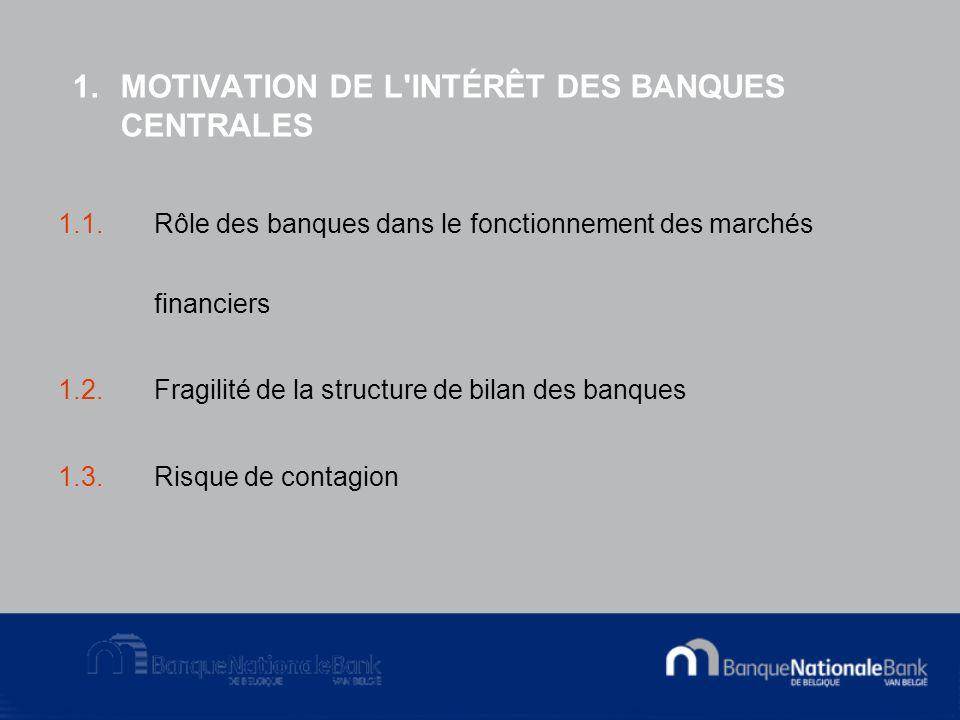 1. MOTIVATION DE L'INTÉRÊT DES BANQUES CENTRALES 1.1.Rôle des banques dans le fonctionnement des marchés financiers 1.2.Fragilité de la structure de b