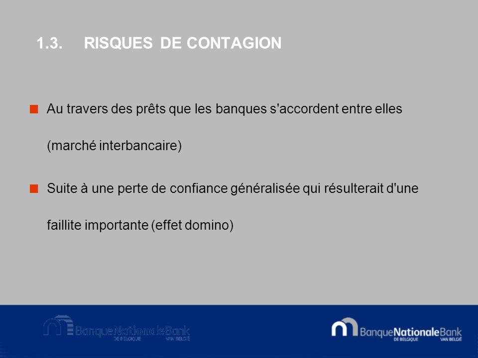 2.SOURCES DE RISQUES DANS LE SECTEUR BANCAIRE 2.1.